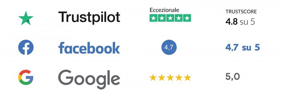 banner facebook e recensioni title=